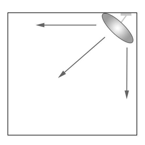 Convex Mirror Viewing Angles