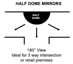 Half Dome Mirror Viewing Angles